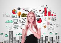 Как установить и достичь бизнес-целей в социальных сетях на 2020 год?