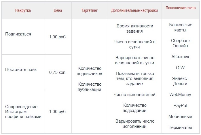 Таблица-Вктаргет-Инстаграм.jpg